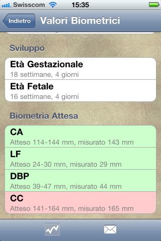 Recensione: Peso Fetale per iPhone e iPad