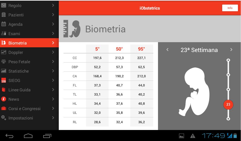iObstetrics su Android